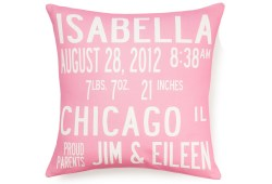 Small Of Custom Throw Pillows