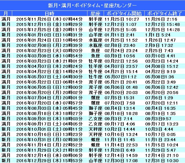 満月新月ボイドタイム星座カレンダー20152016