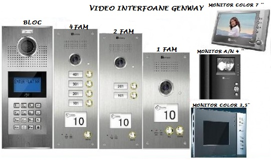 VIDEO INTERFOANE GENWAY