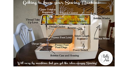 sewing_machine_diagram