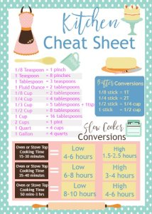 http://i2.wp.com/sewlicioushomedecor.com/wp-content/uploads/Kitchen-Cheat-Sheet.-Perfect-for-baking..jpg?fit=214%2C300