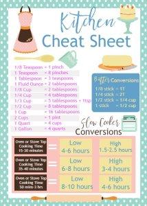http://i2.wp.com/sewlicioushomedecor.com/wp-content/uploads/Kitchen-Cheat-Sheet.-Perfect-for-baking..jpg?fit=214%2C300