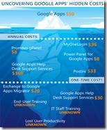 Tim Rizzo - Die versteckte Google-Steuer