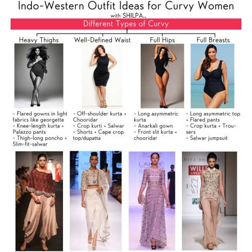 Medium Crop Of Different Types Of Dresses