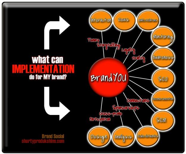 internet marketing orlando, internet marketing pittsburgh, social branding, event marketing, brandyou, branding