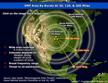 EMP Blast Effects - USA