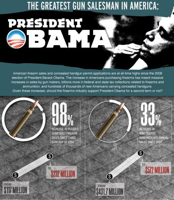 gun-sales-obama