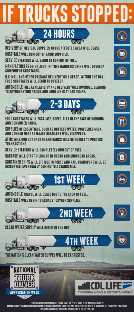 trucks-stop2