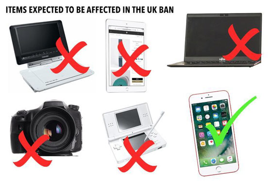 ban-devices