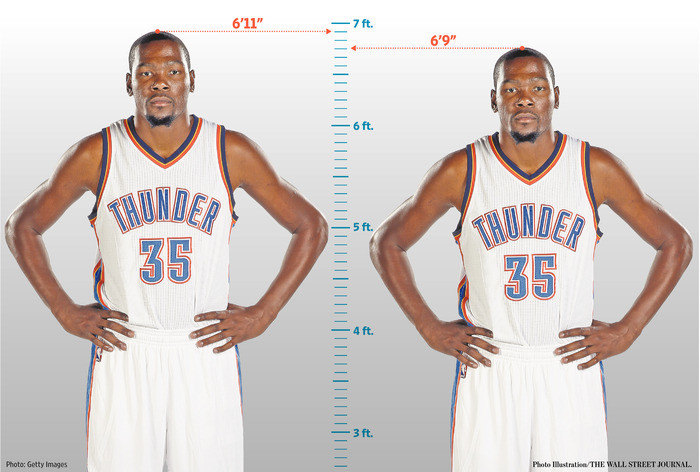 Why NBA Players Lie About Their Height   WSJ Why NBA Players Lie About Their Height
