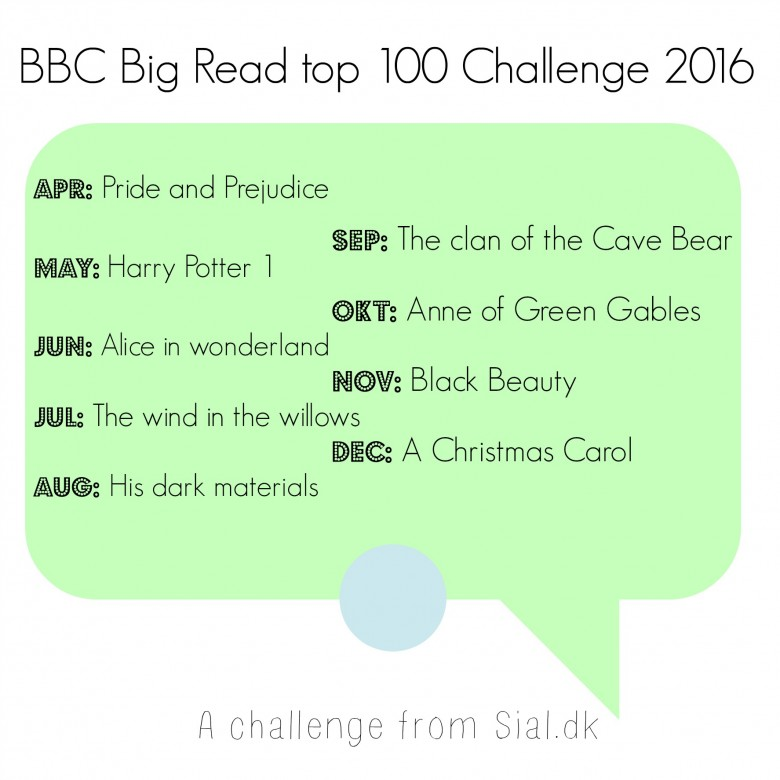 BBC Big Read top 100 Challenge 2016