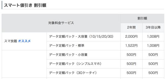 スクリーンショット 2015-04-11 10.27.41