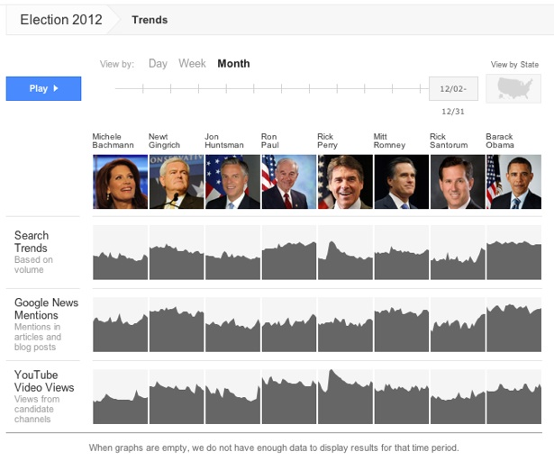 Google Politics  Elections