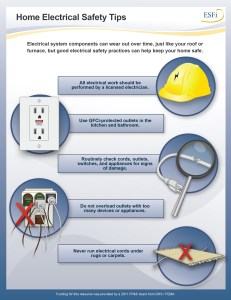Federal_ARC-Electric-Company-Home-Electrical-Safety-Tips-Electrician-Charlotte-NC