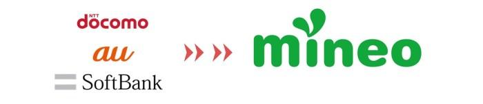 mineo 乗り換え MNP