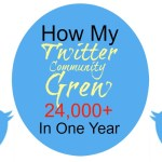 How My Twitter Community Grew to 24,000+ In One Year