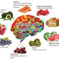 antioxidant_brain_Fruit