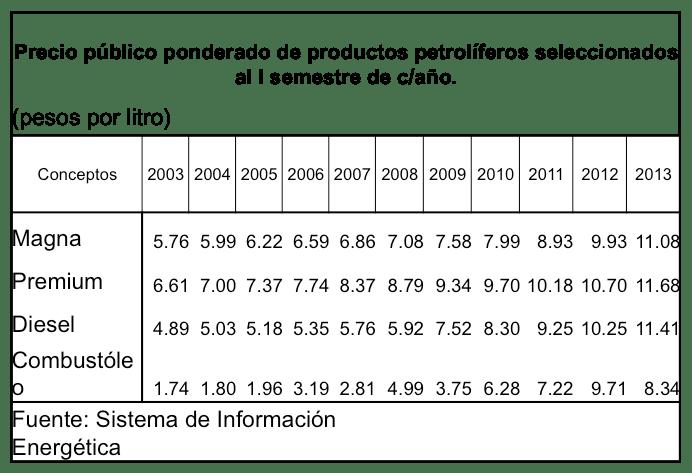 SinaloaenNumeros2013indicadoreseconomicos27