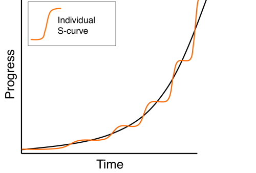 linear-vs-exponential-53