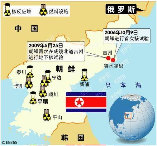 DPRK nuke sites