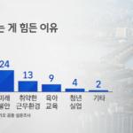 JTBC_hell-chosun