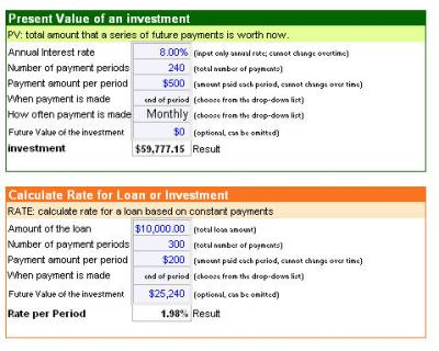 investment property payment calculator