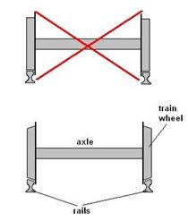 trainwheel