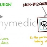Differentiating types of psychosis
