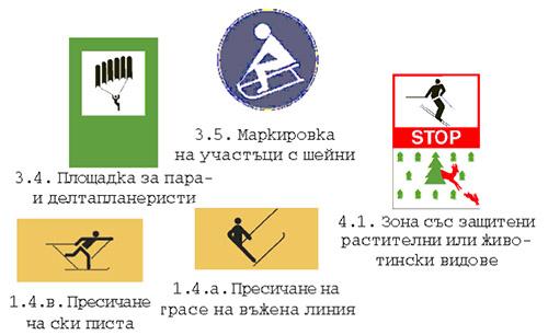 Някои от предложенията за знаци по пистите.