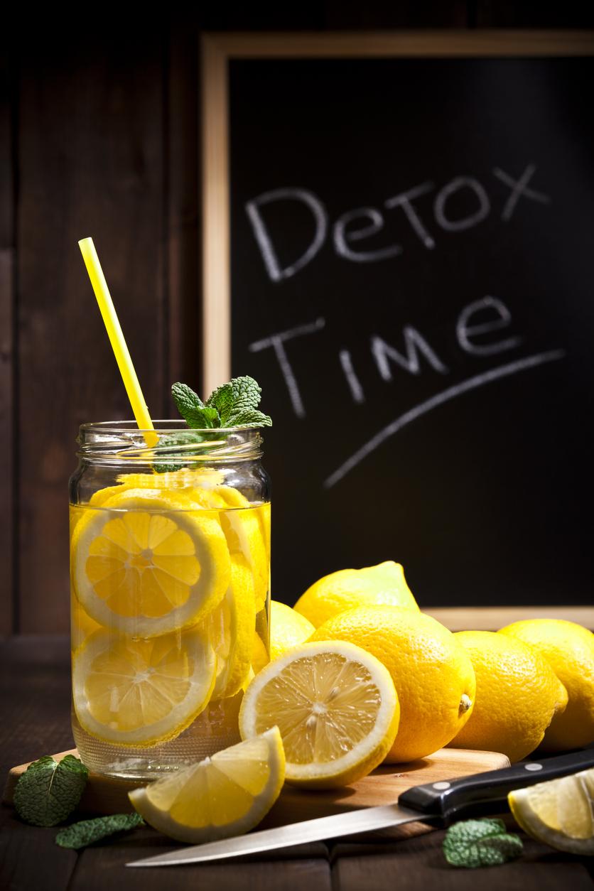 Lemon Mint Detox Water = Flat Belly
