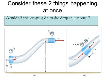 The Continuity Equation Dynamic Fluids - ppt video online download
