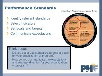 Demystifying Domain 9: Performance Management Strategies and Resources - ppt download