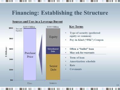 Private Equity Investing Professors Spiegel, Sunder & Tookes Dolores Arton Thomas Ghegan ...