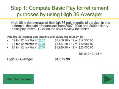 Welcome to the Retired Disability Income Estimator - ppt download