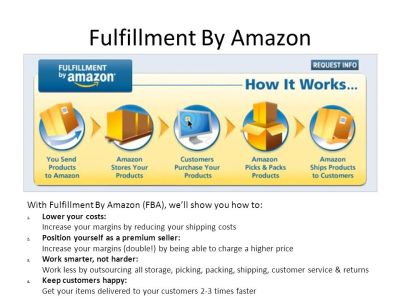 Selling on Amazon Fulfillment By Amazon. - ppt video online download