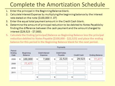 Example of Amortization Schedule for a Note with Equal Total Payments - ppt download