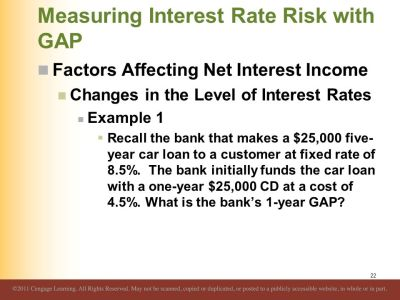 Managing Interest Rate Risk: GAP and Earnings Sensitivity - ppt download