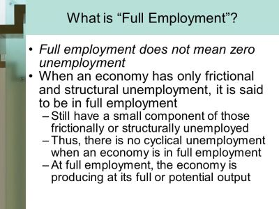 Chapter 9 Business Cycles, Unemployment, and Inflation - ppt video online download