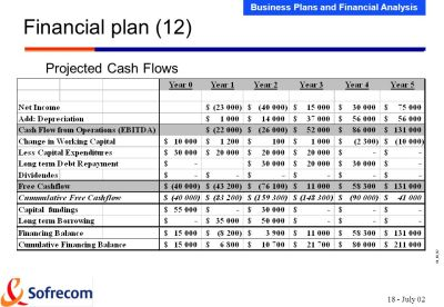 Business plan overview (1) - ppt download