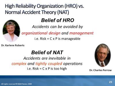 High Reliability Operations - ppt download