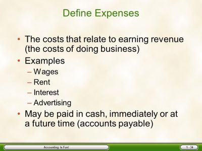 Asset, Liability, Owner's Equity, Revenue, and Expense Accounts - ppt video online download