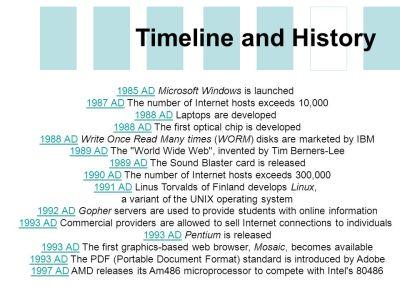 History of Computing Leen-Kiat Soh CSCE ppt download