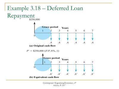 Interest Formulas – Equal Payment Series - ppt download