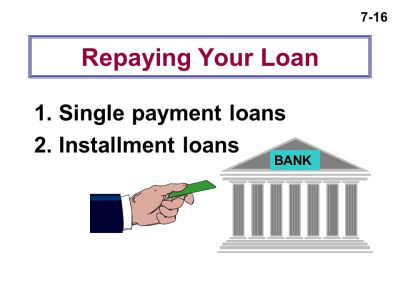 CHAPTER 7: USING CONSUMER LOANS - ppt download