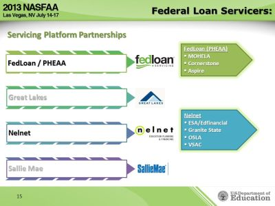 Session # 74 Loan Servicing Update - ppt download