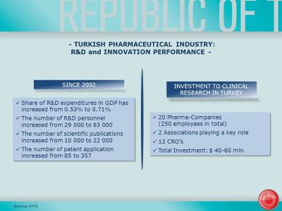 """BANU OGAWA SENIOR PROJECT DIRECTOR """"HEALTH SECTOR OF TURKEY"""" - ppt video online download"""