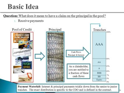 Loan Securitization Cash Flows and Valuation - ppt download