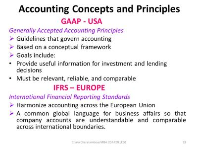 Financial & Managerial Accounting - ppt download
