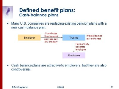 Pensions and Postretirement Benefits - ppt video online download