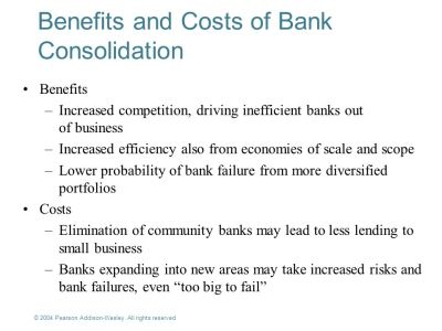 BANKING INDUSTRY: STRUCTURE AND COMPETITION - ppt video online download